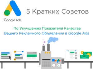 Показатель качества Google Ads